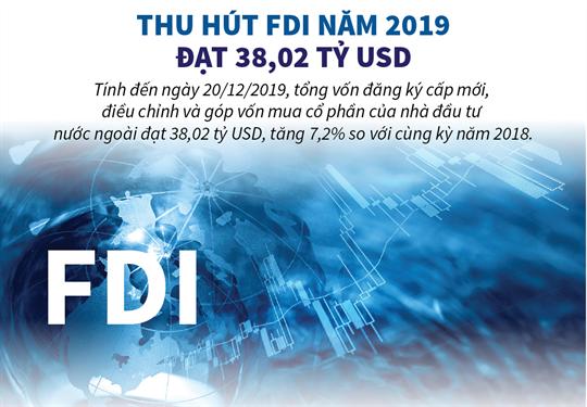 [Infographics] Thu hút FDI năm 2019 đạt 38,02 tỷ USD