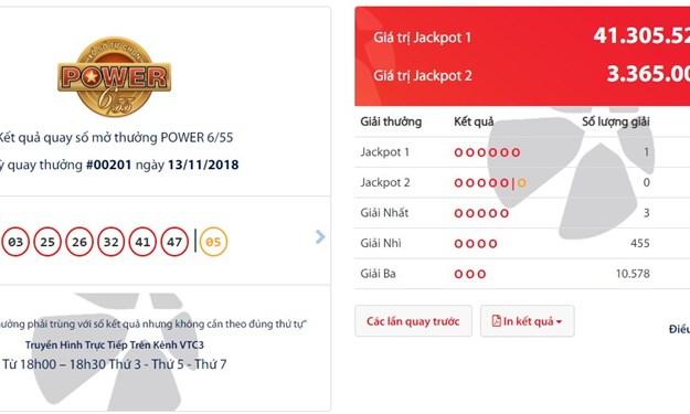 Giải Jackpot 41,3 tỷ đồng được bán ở vùng sâu Tây Nguyên