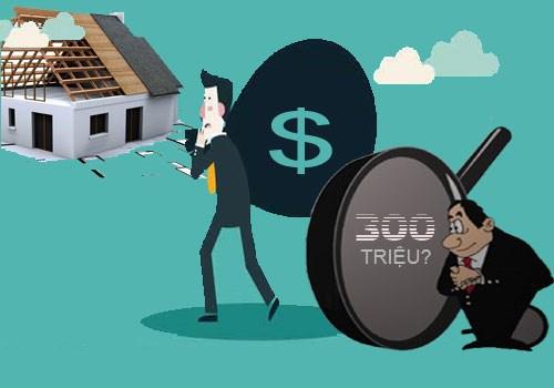 Phân loại khách hàng theo mức độ rủi ro rửa tiền, tài trợ khủng bố