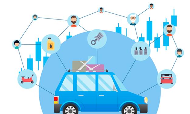 [Infographic] Các cuộc bắt tay trong ngành xe hơi
