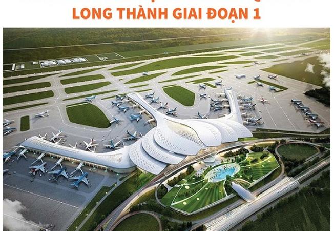[Infographics] Khởi công xây dựng sân bay quốc tế Long Thành