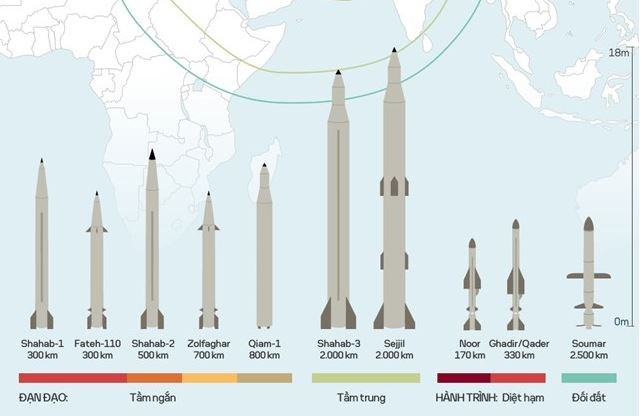 [Infographics] Dàn tên lửa có thể bao trùm toàn bộ Trung Đông của Iran