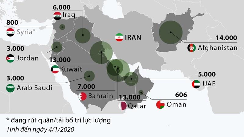 [Infographics] Lực lượng Mỹ tại Trung Đông