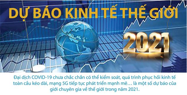 [Infographics] Dự báo thế giới trong năm 2021