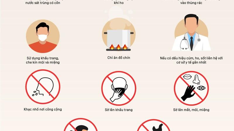 [Infographics] Cách phòng tránh viêm phổi Vũ Hán
