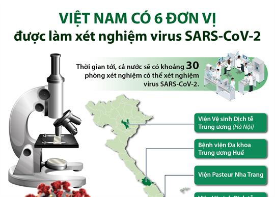 [Infographics] 6 đơn vị được làm xét nghiệm virus SARS-CoV-2