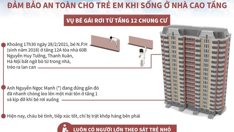 [Infographics] Cần làm gì để đảm bảo an toàn cho trẻ em khi sống ở nhà cao tầng?