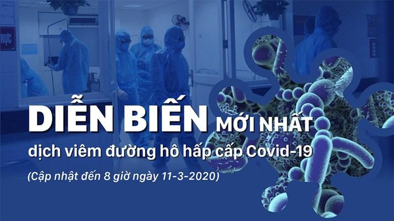 [Infographics] Diễn biến mới nhất dịch viêm đường hô hấp cấp Covid-19