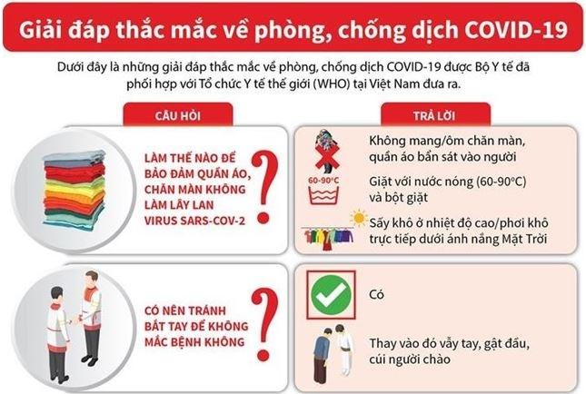 [Infographics] Những câu hỏi thường gặp liên quan đến phòng chống dịch COVID-19
