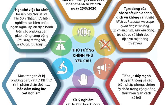 [Infographics] Triển khai thêm các giải pháp quyết liệt phòng chống COVID-19