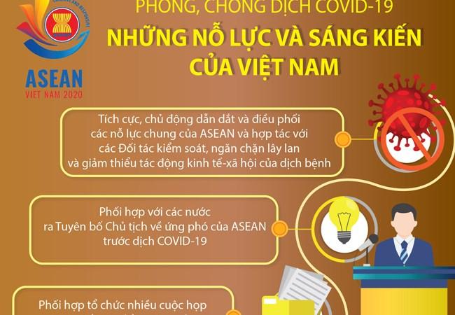 [Infographics] Phòng, chống dịch COVID-19: Những nỗ lực và sáng kiến của Việt Nam