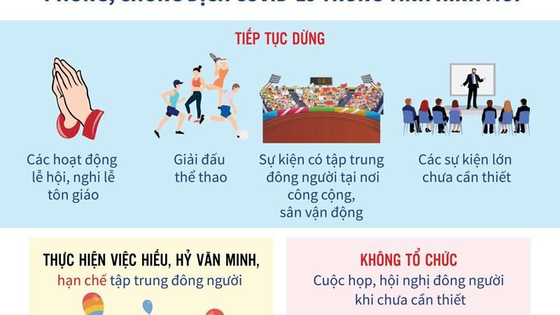 [Infographics] Hà Nội tiếp tục thực hiện biện pháp phòng dịch trong tình hình mới