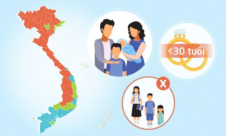 [Infographics] 21 tỉnh, thành khuyến khích thanh niên kết hôn trước tuổi 30