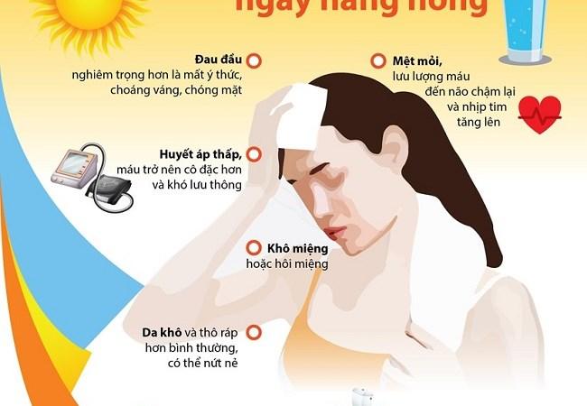 [Infographics] Dấu hiệu cơ thể bị mất nước trong ngày nắng nóng
