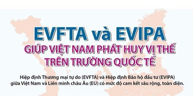 [Infographics] EVFTA và EVIPA giúp Việt Nam phát huy lợi thế trên trường quốc tế