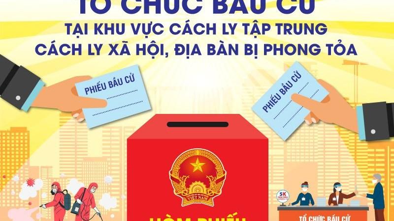 [Infographics] Tổ chức bầu cử tại khu vực cách ly tập trung, cách ly xã hội, địa bàn bị phong tỏa