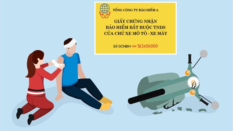 [Infographics] Hướng dẫn đòi bồi thường bảo hiểm trách nhiệm dân sự