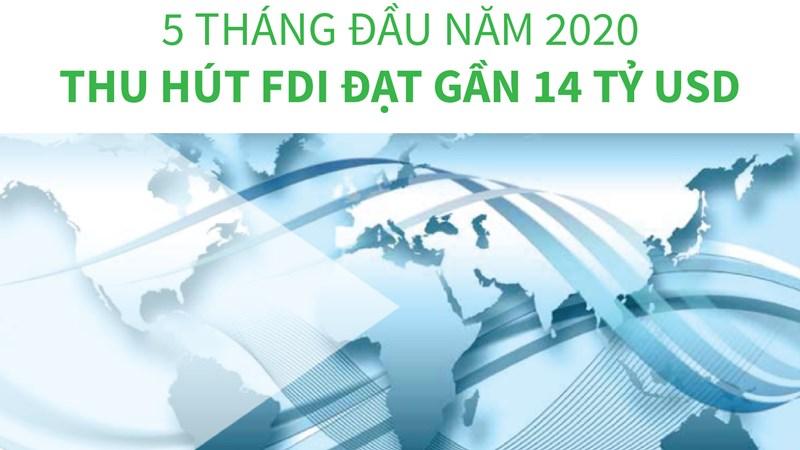 [Infographics] 5 tháng đầu năm 2020, thu hút FDI đạt gần 14 tỷ USD