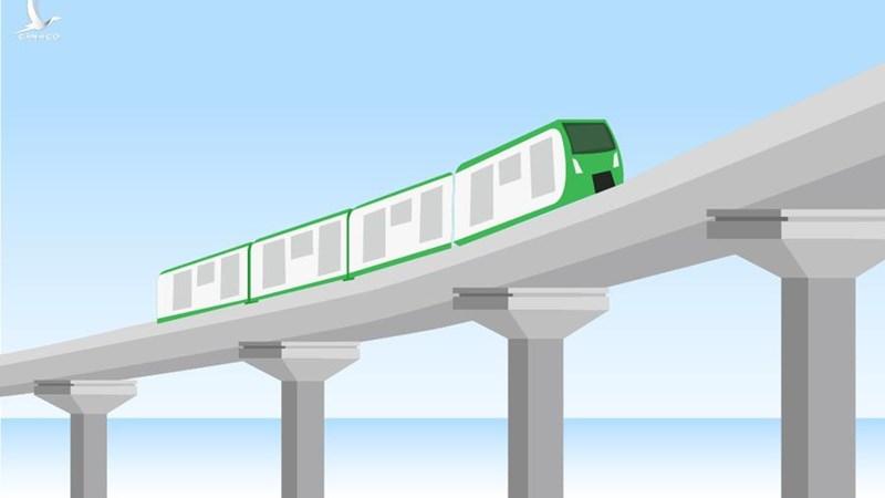 [Infographics] Các mốc tiến độ dự án đường sắt Cát Linh - Hà Đông