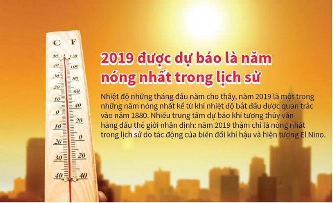 [Infographics] 2019 được dự báo là năm nóng nhất trong lịch sử