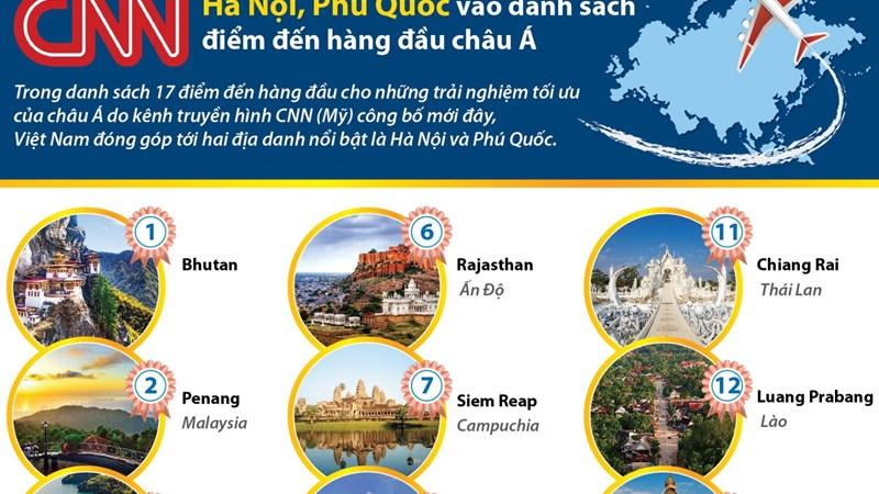 [Infographics] Hà Nội, Phú Quốc vào danh sách điểm đến hàng đầu châu Á