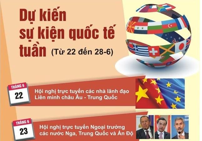 [Infographics] Dự kiến sự kiện quốc tế tuần từ ngày 22 đến 28-6