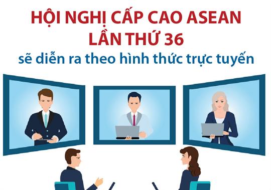 [Infographic] Hội nghị Cấp cao ASEAN lần thứ 36 sẽ diễn ra theo hình thức trực tuyến