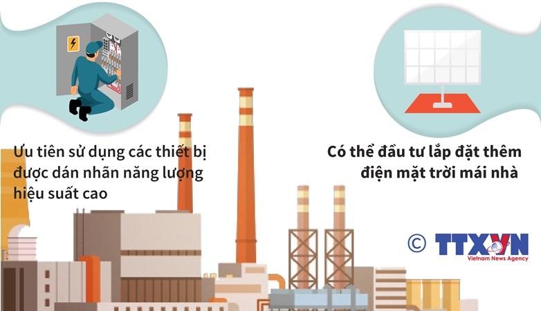 [Infographics] Sử dụng năng lượng tiết kiệm, hiệu quả tại các doanh nghiệp sản xuất