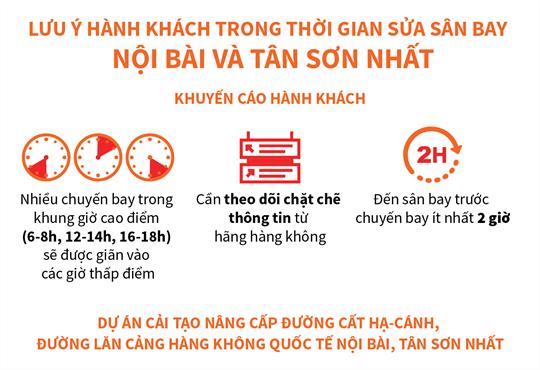 [Infographics] Lưu ý hành khách trong thời gian sửa sân bay Nội Bài và Tân Sơn Nhất