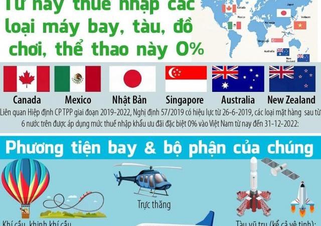 [Infographics] Người Việt sắp được mua tàu, máy bay, đồ chơi... thuế 0%