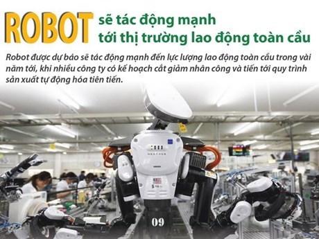 [Infographics] Robot tác động mạnh tới thị trường lao động toàn cầu