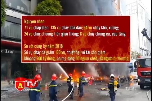 [Video] Nóng: Hà Nội - Cháy do chập điện ngày càng tăng, chiếm trên 60%
