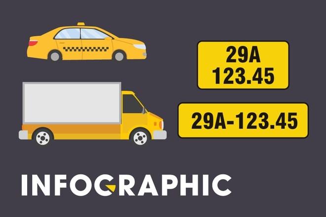 [Infographics] Quy trình đổi biển số màu vàng như thế nào, ở đâu?