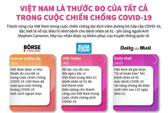 [Infographic] Việt Nam là thước đo của tất cả trong cuộc chiến chống Covid-19