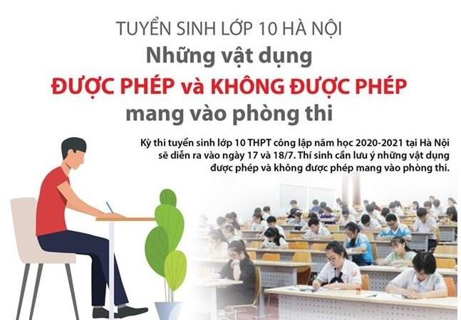 [Infographics] Tuyển sinh lớp 10 tại Hà Nội: Thí sinh được mang gì vào phòng thi?