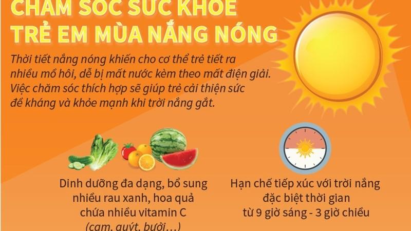 [Infographics] Chăm sóc sức khỏe trẻ em trong mùa nắng nóng