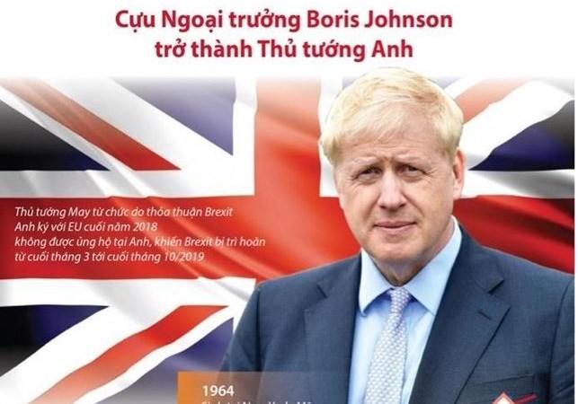 [Infographic] Cựu Ngoại trưởng Johnson trở thành Thủ tướng Anh