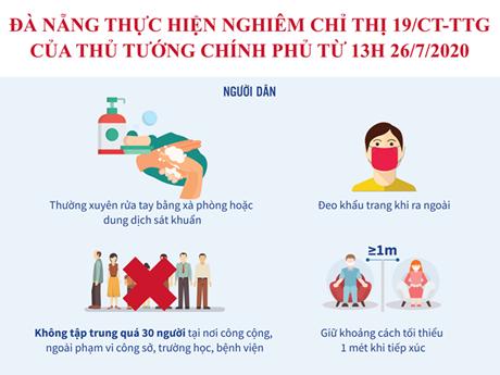 [Infographics] Đà Nẵng tiếp tục thực hiện phòng, chống COVID-19 trong tình hình mới