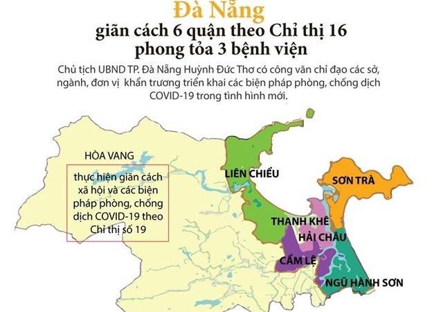 [Infographics] Đà Nẵng giãn cách xã hội 6 quận theo Chỉ thị 16