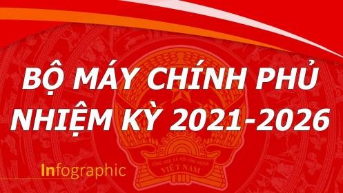 [Infographics] Bộ máy Chính phủ nhiệm kỳ 2021 - 2026