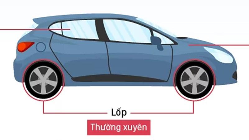 [Infographics] Các mốc bảo dưỡng người dùng ôtô cần nhớ