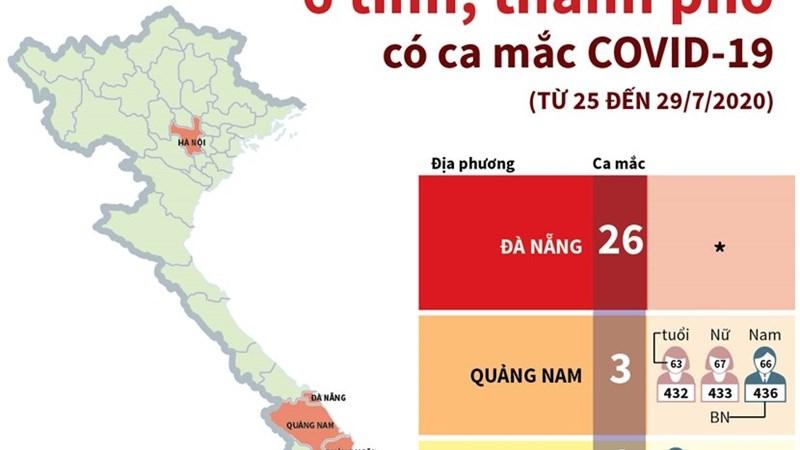[Infographics] 6 tỉnh, thành phố của Việt Nam có ca mắc Covid-19