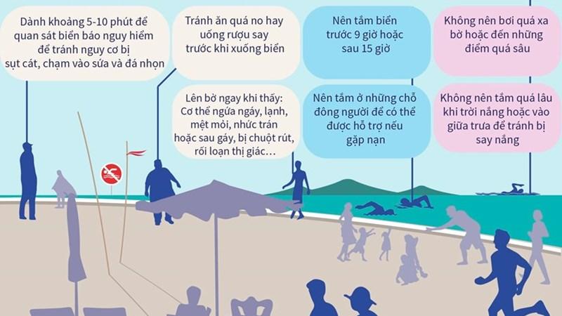 [Infographics] Những lưu ý cần thiết khi đi tắm biển