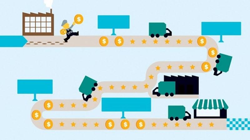 Hợp tác trong phát triển chuỗi cung ứng hàng điện tử của các doanh nghiệp thương mại Hà Nội