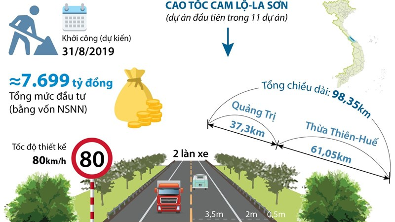 [Infographic] Sắp khởi công Dự án đường bộ cao tốc Cam Lộ-La Sơn