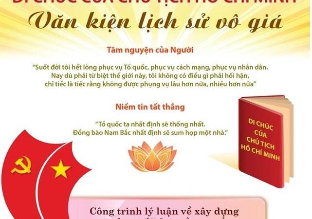 [Infographics] Di chúc Chủ tịch Hồ Chí Minh - Văn kiện lịch sử vô giá