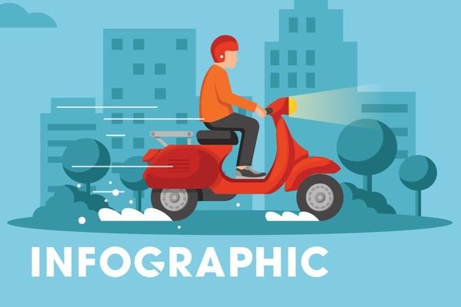 [Infographics] 3 tình huống bị phạt khi không bật đèn xe