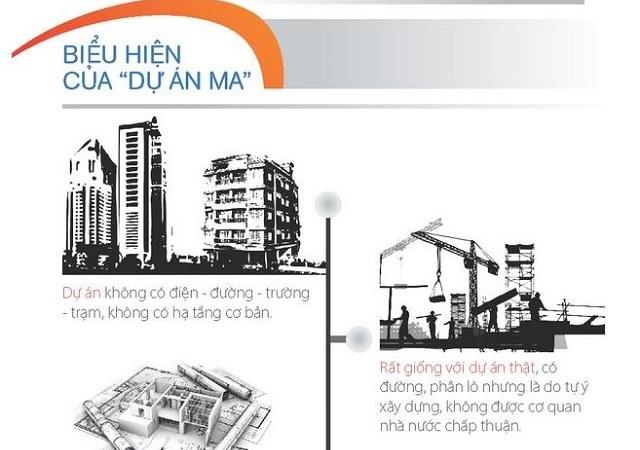 [Infographic] Phòng tránh bẫy dự án