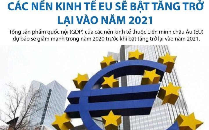 [Infographics] Các nền kinh tế EU sẽ bật tăng trở lại vào năm 2021