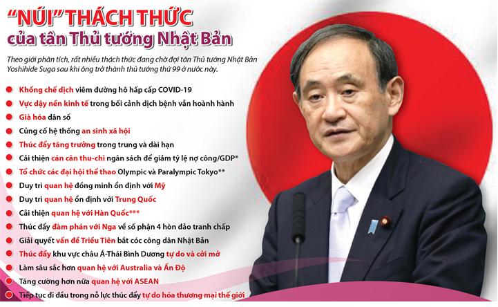 """[Infographics] """"Núi"""" thách thức của tân Thủ tướng Nhật Bản"""